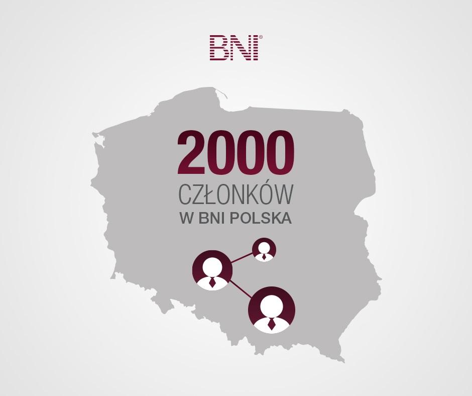 BNI_grafika_2000_2