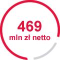 wartosc_zlecent-icon3-new